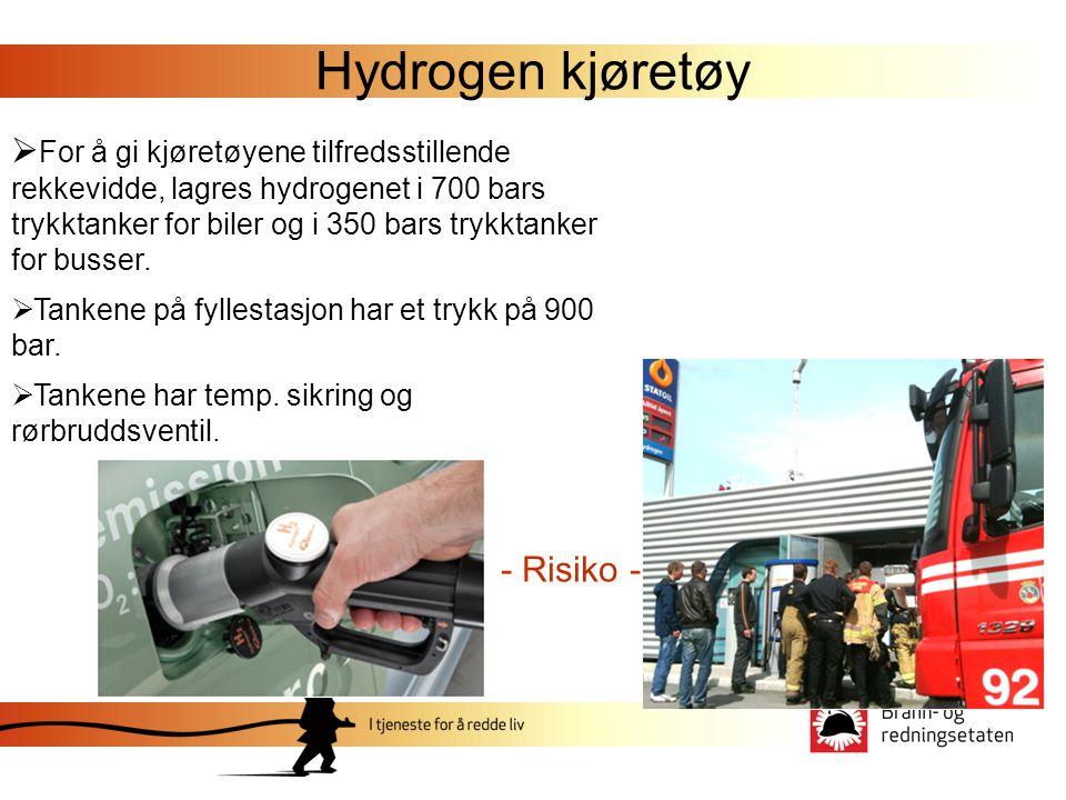 Hydrogen kjøretøy