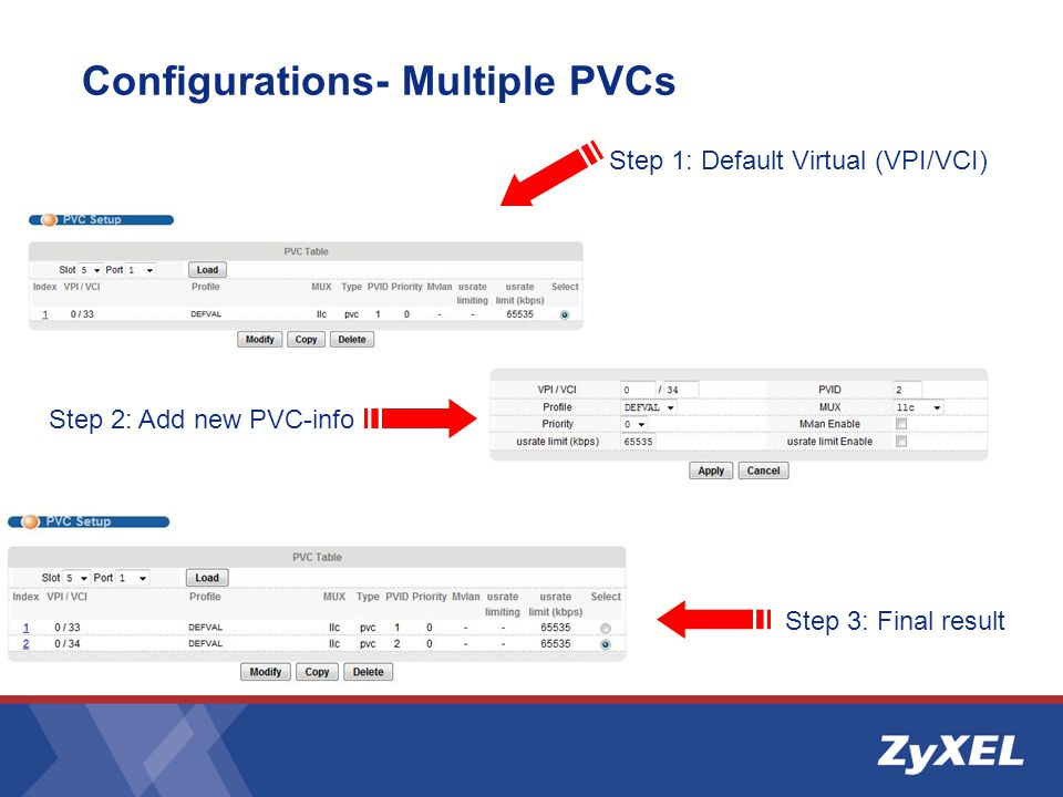 Configurations- Multiple PVCs