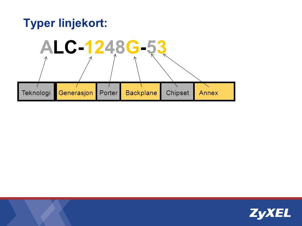 ALC-1248G-53 Typer linjekort: Teknologi Generasjon Porter Backplane
