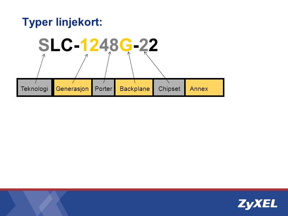 SLC-1248G-22 Typer linjekort: Teknologi Generasjon Porter Backplane