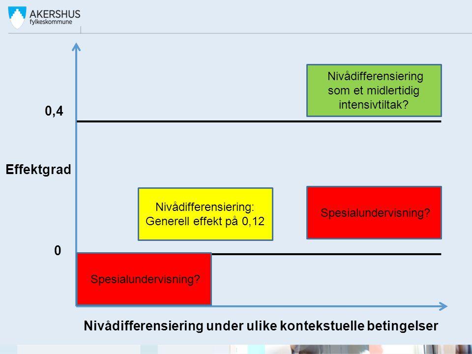 Nivådifferensiering under ulike kontekstuelle betingelser