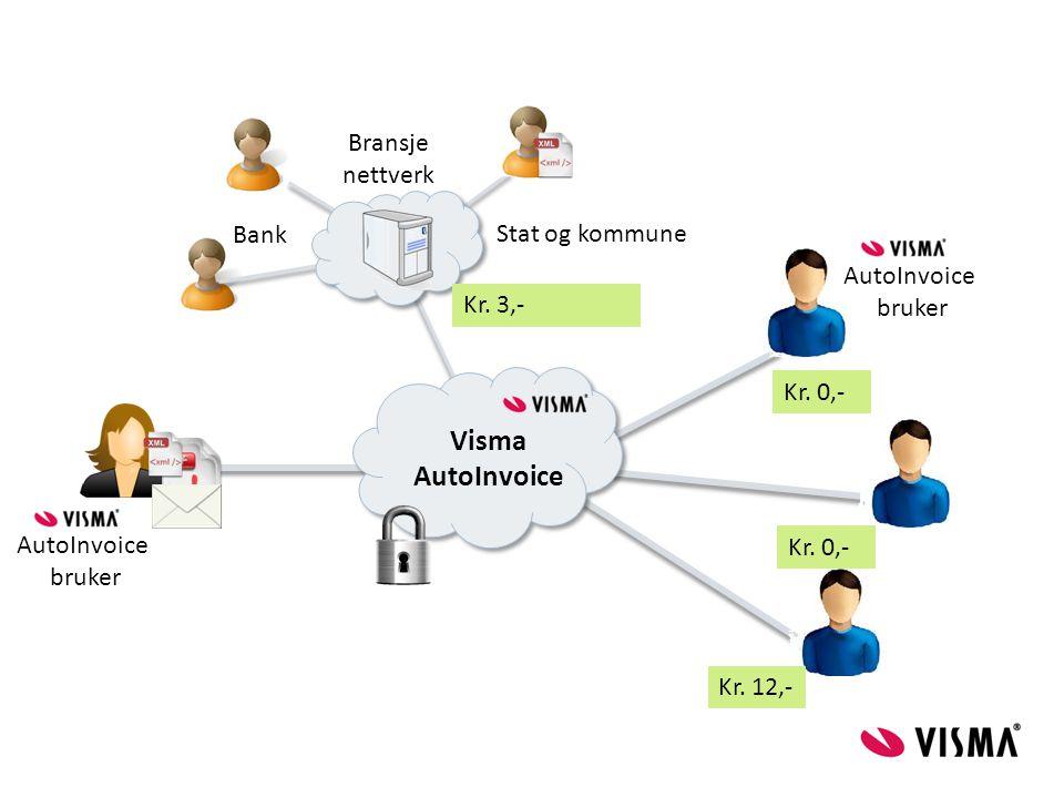 Visma AutoInvoice Bransje nettverk Bank Stat og kommune