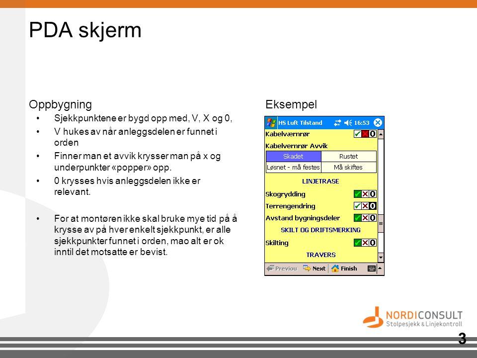 PDA skjerm Oppbygning Eksempel
