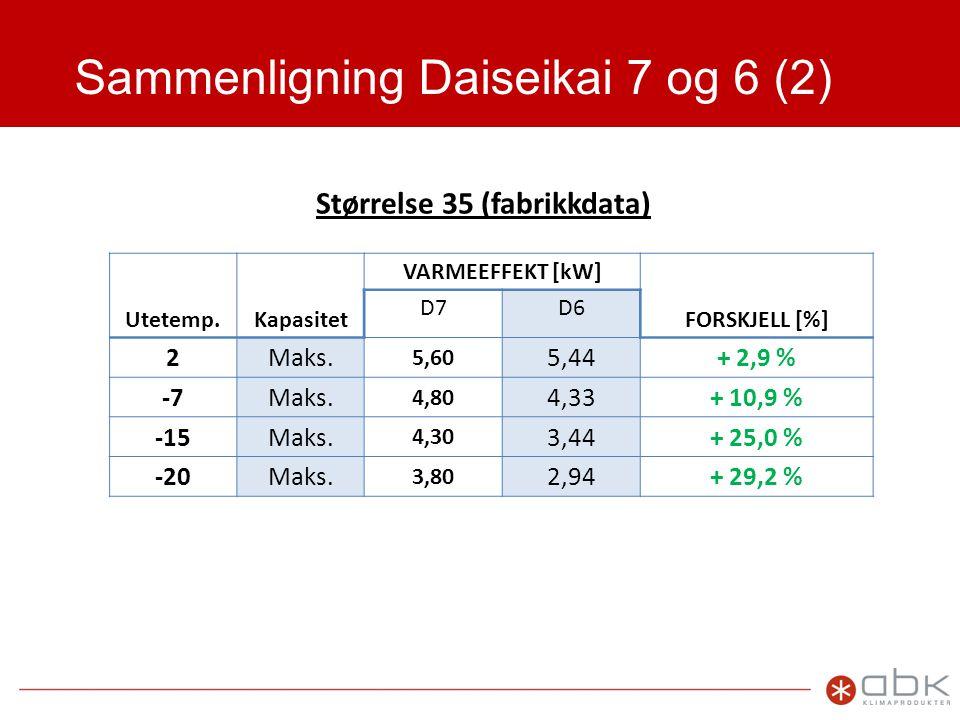 Sammenligning Daiseikai 7 og 6 (2)
