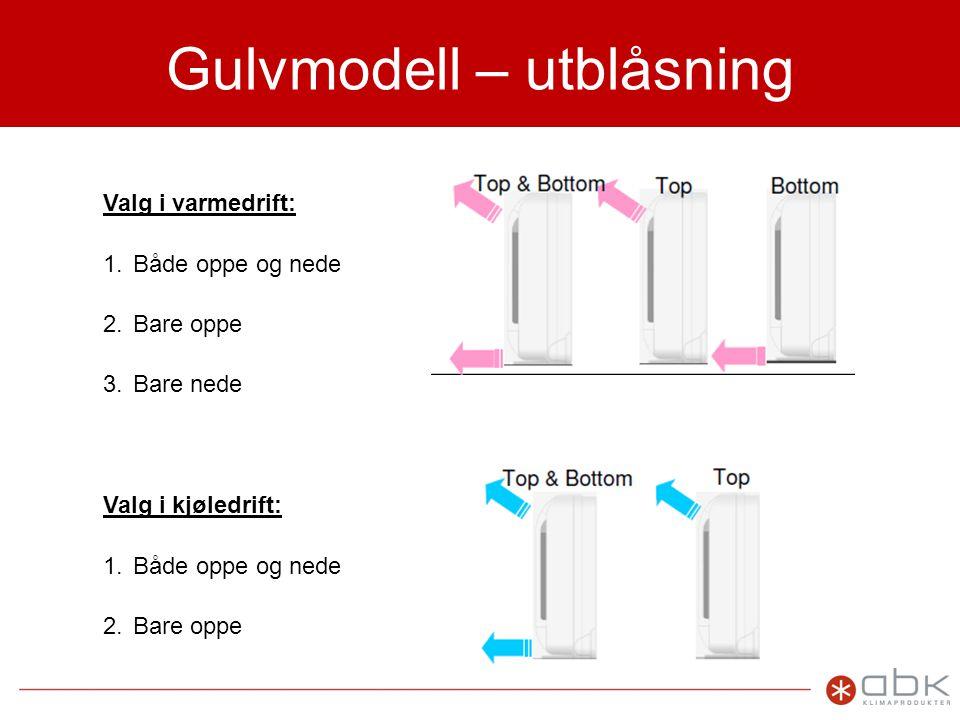Gulvmodell – utblåsning