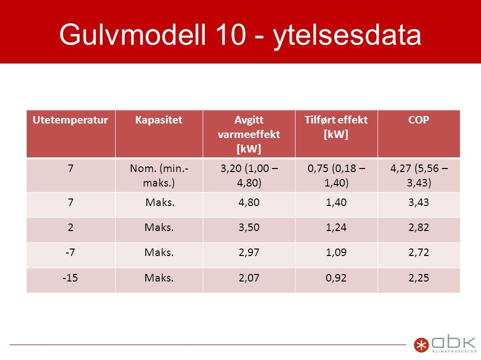Gulvmodell 10 - ytelsesdata
