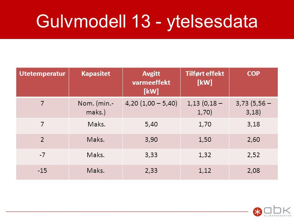 Gulvmodell 13 - ytelsesdata