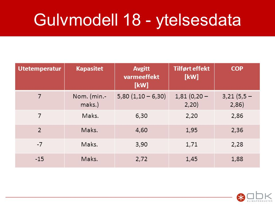 Gulvmodell 18 - ytelsesdata