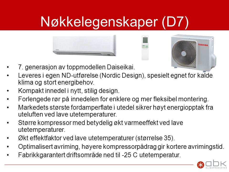 Nøkkelegenskaper (D7) 7. generasjon av toppmodellen Daiseikai.