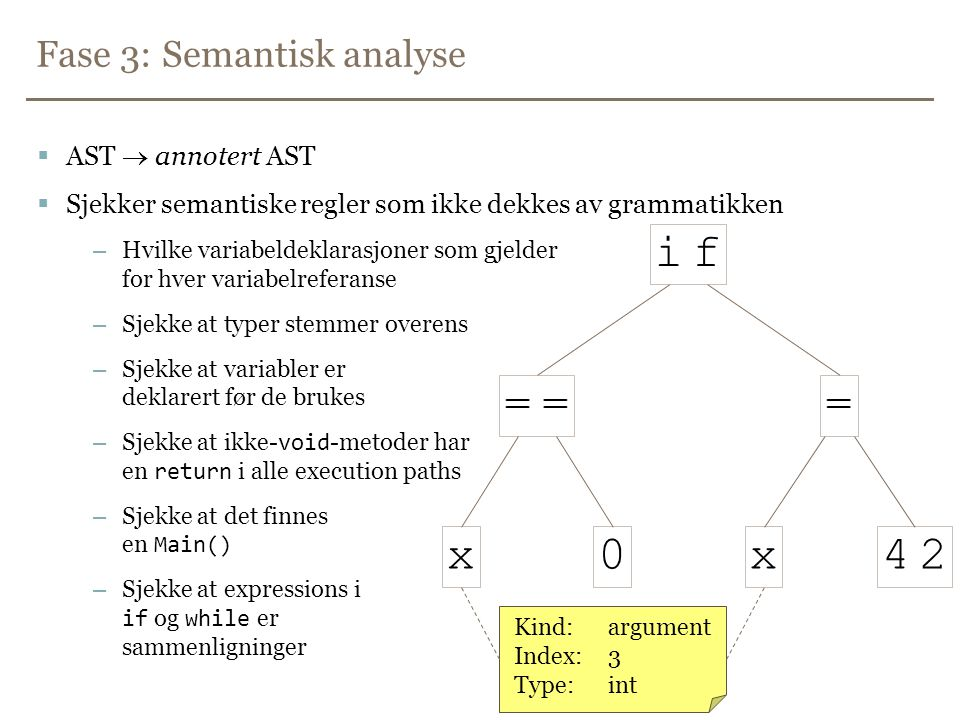 Fase 3: Semantisk analyse