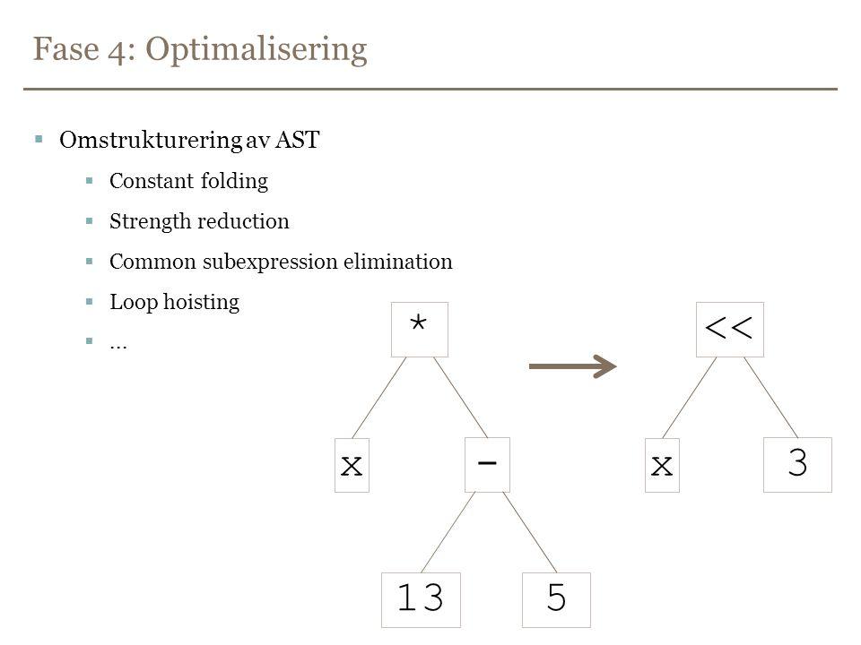 * << x - x 3 13 5 Fase 4: Optimalisering Omstrukturering av AST