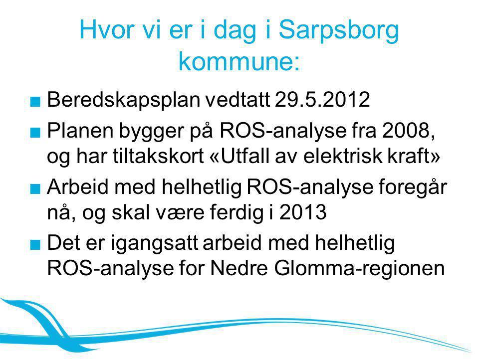 Hvor vi er i dag i Sarpsborg kommune: