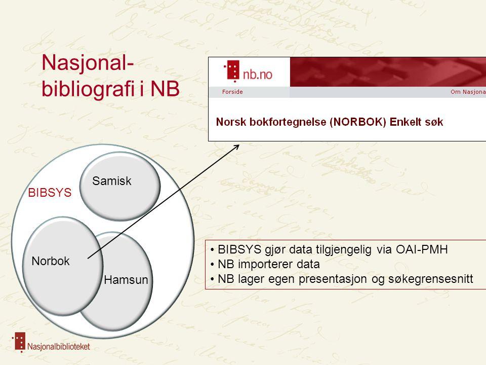 Nasjonal-bibliografi i NB