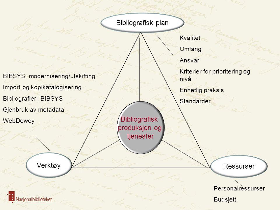 Bibliografisk plan Bibliografisk produksjon og tjenester Verktøy