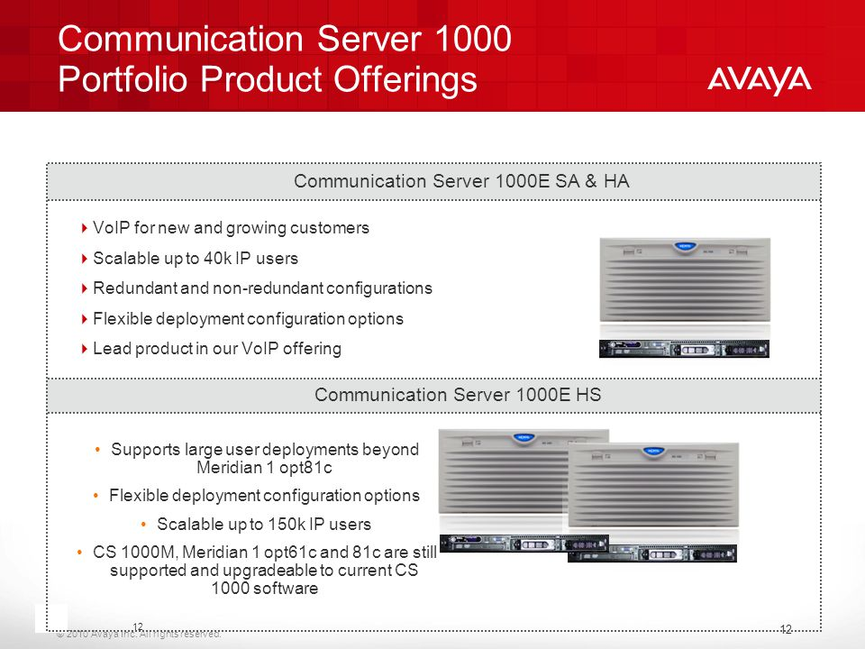 Communication Server 1000 Portfolio Product Offerings