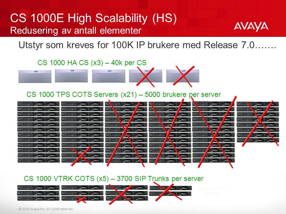 CS 1000E High Scalability (HS) Redusering av antall elementer