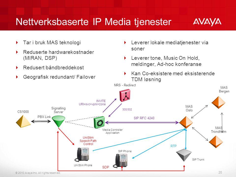 Nettverksbaserte IP Media tjenester