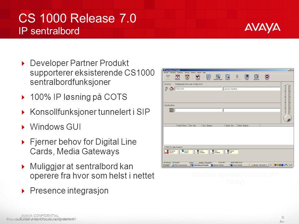 CS 1000 Release 7.0 IP sentralbord