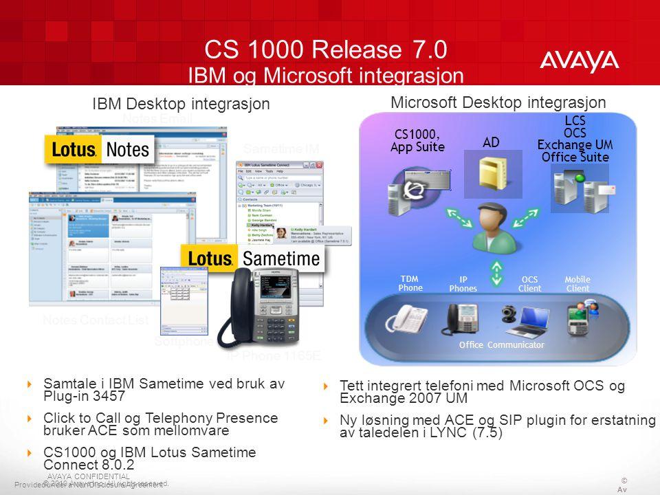 CS 1000 Release 7.0 IBM og Microsoft integrasjon