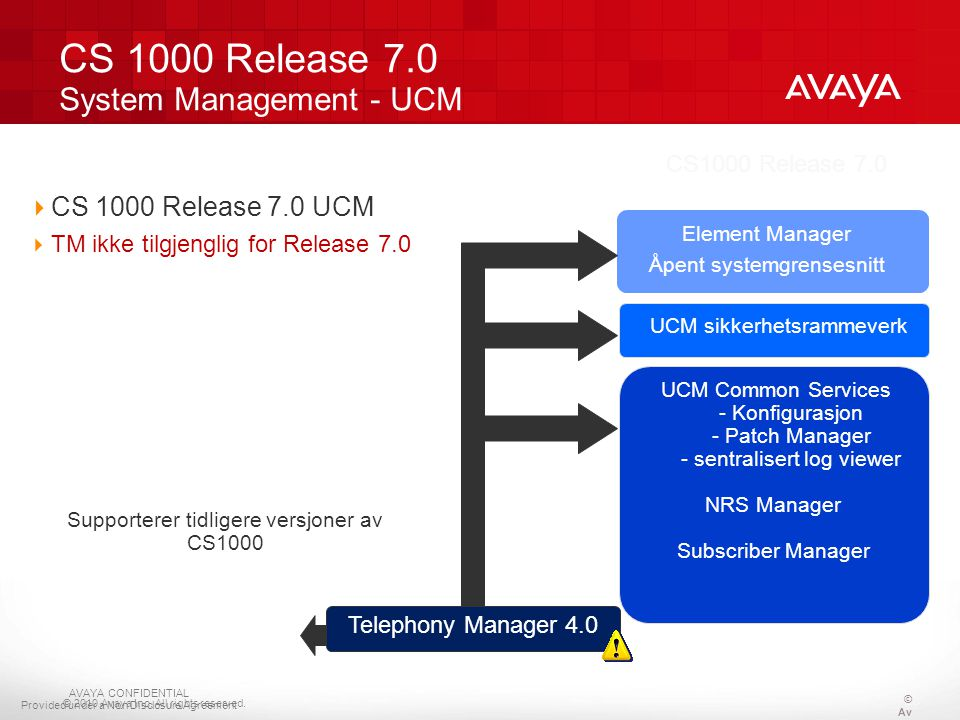 CS 1000 Release 7.0 System Management - UCM
