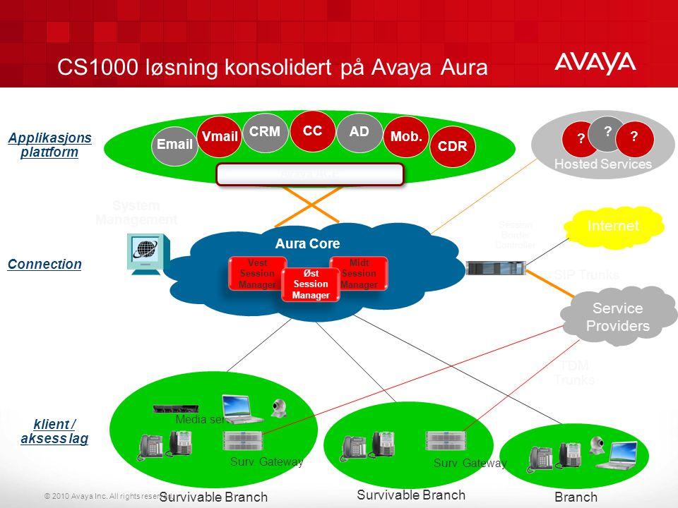 CS1000 løsning konsolidert på Avaya Aura