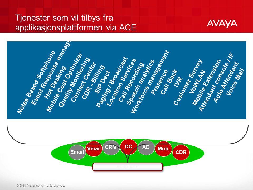 Tjenester som vil tilbys fra applikasjonsplattformen via ACE