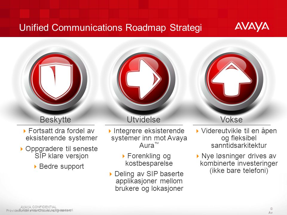 Unified Communications Roadmap Strategi