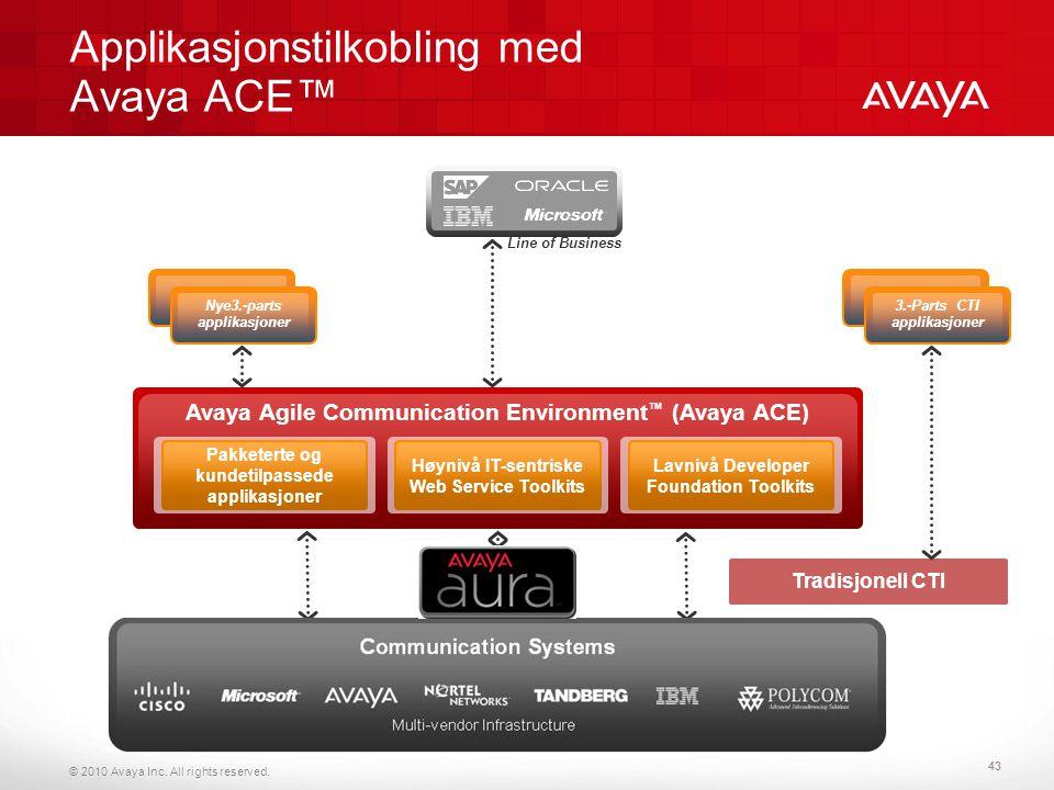 Applikasjonstilkobling med Avaya ACE™