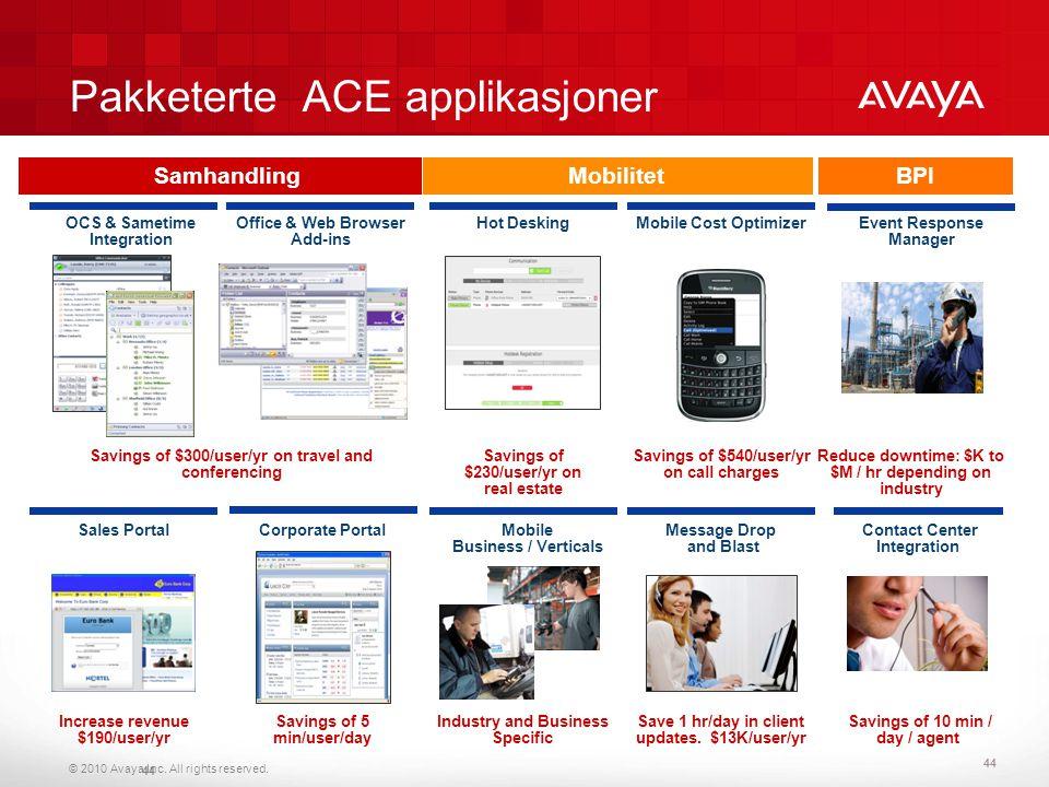 Pakketerte ACE applikasjoner