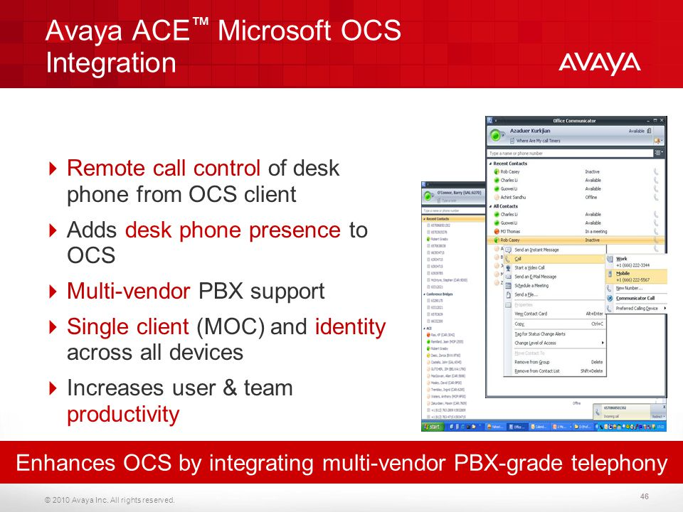 Avaya ACE™ Microsoft OCS Integration