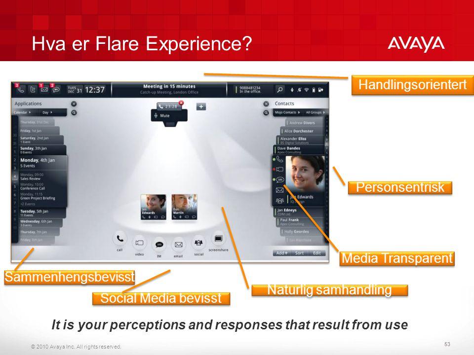 Hva er Flare Experience