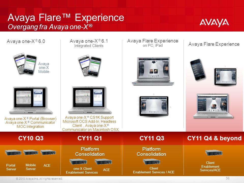 Avaya Flare™ Experience Overgang fra Avaya one-X ®