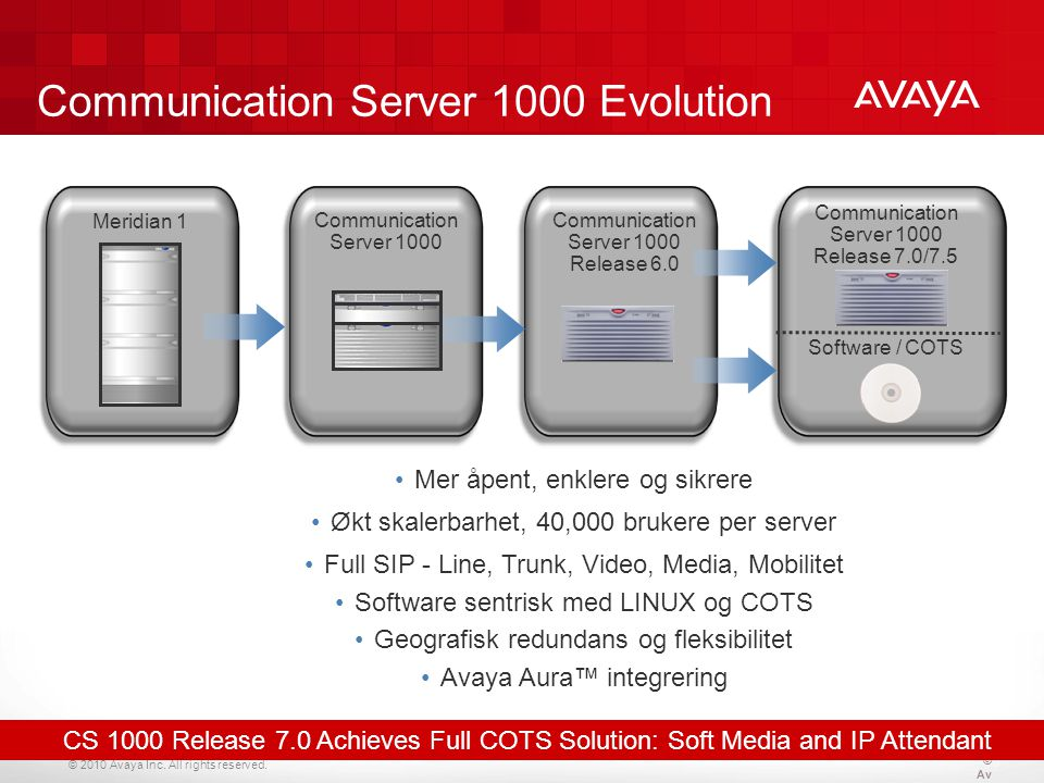 Communication Server 1000 Evolution