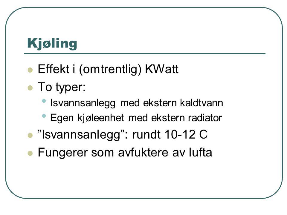 Kjøling Effekt i (omtrentlig) KWatt To typer: