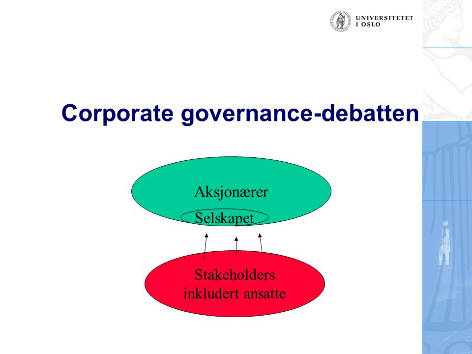 Corporate governance-debatten