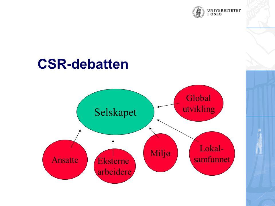 CSR-debatten Selskapet Global utvikling Lokal- samfunnet Miljø Ansatte