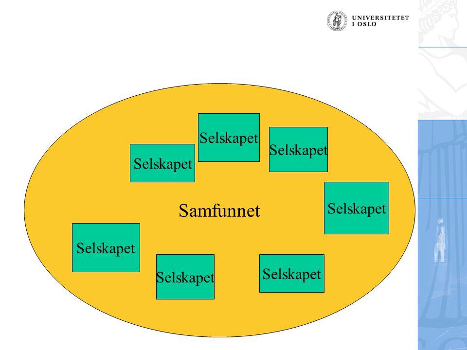 Samfunnet Selskapet Selskapet Selskapet Selskapet Selskapet Selskapet