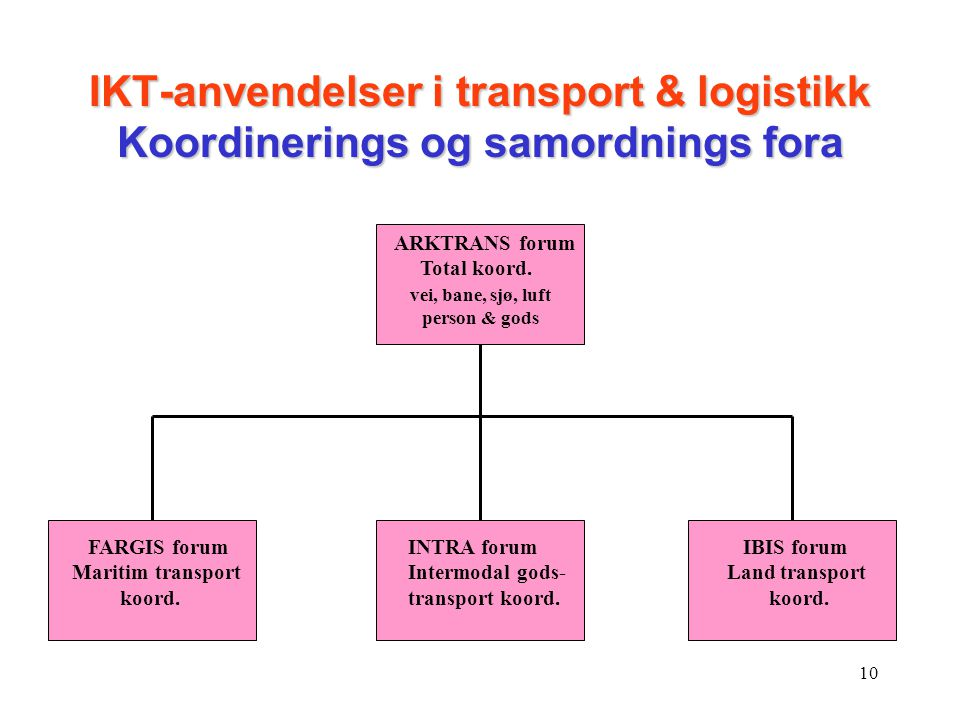 IKT-anvendelser i transport & logistikk Koordinerings og samordnings fora