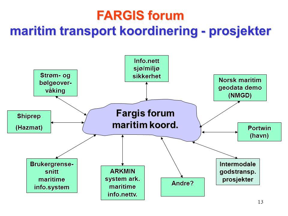 FARGIS forum maritim transport koordinering - prosjekter