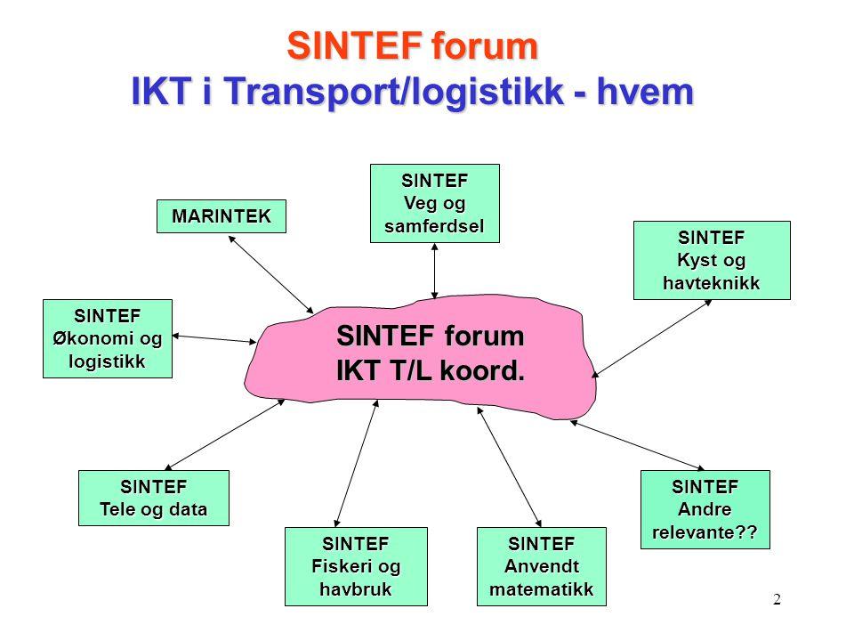 SINTEF forum IKT i Transport/logistikk - hvem