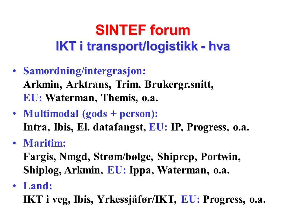 SINTEF forum IKT i transport/logistikk - hva