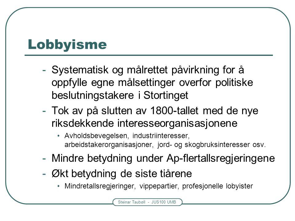 Lobbyisme Systematisk og målrettet påvirkning for å oppfylle egne målsettinger overfor politiske beslutningstakere i Stortinget.