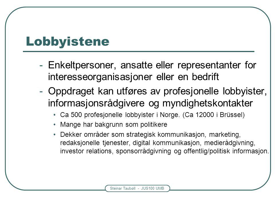 Lobbyistene Enkeltpersoner, ansatte eller representanter for interesseorganisasjoner eller en bedrift.
