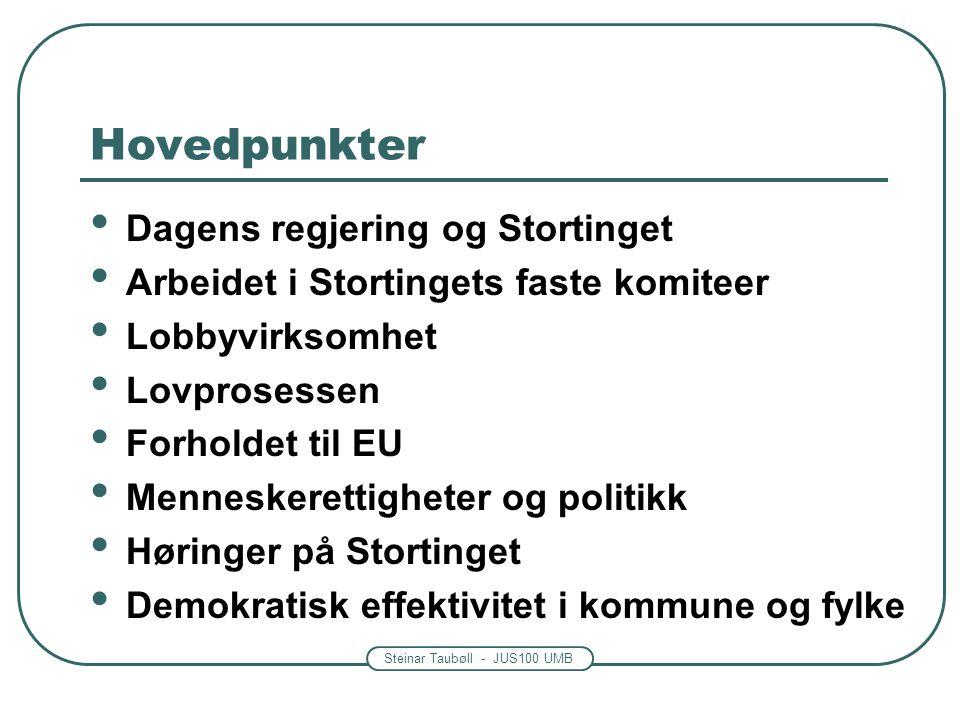 Hovedpunkter Dagens regjering og Stortinget