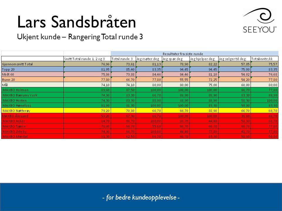 Lars Sandsbråten Ukjent kunde – Rangering Total runde 3