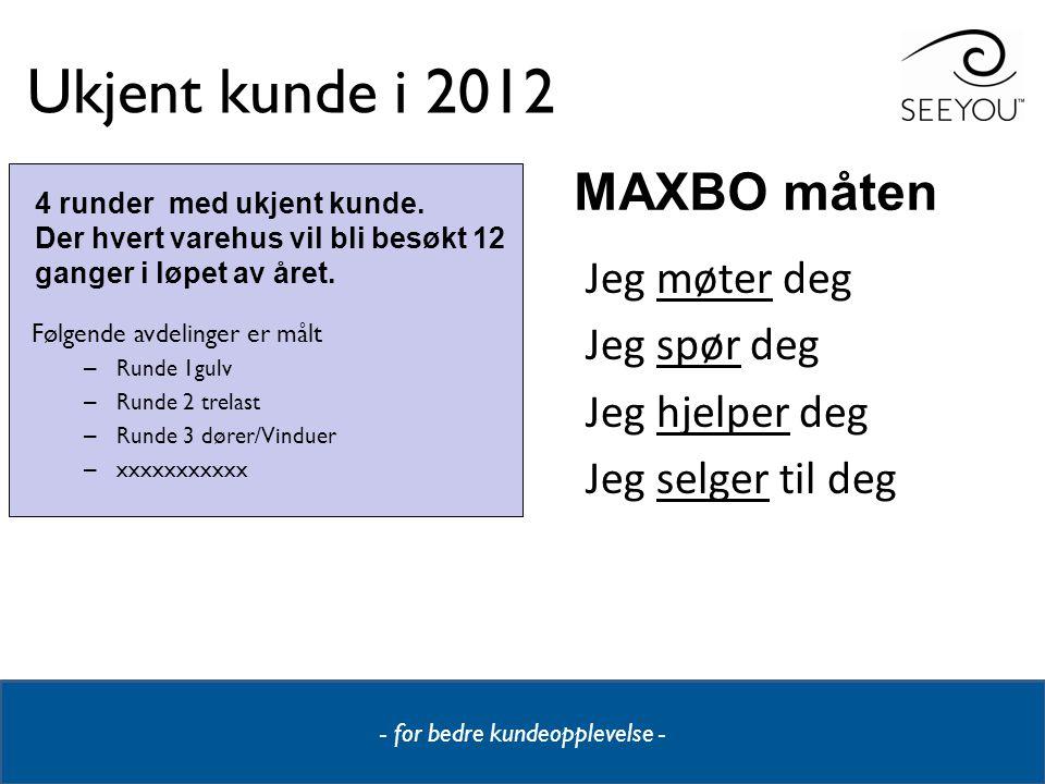 Ukjent kunde i 2012 MAXBO måten Jeg møter deg Jeg spør deg