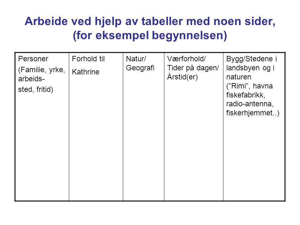 Arbeide ved hjelp av tabeller med noen sider, (for eksempel begynnelsen)