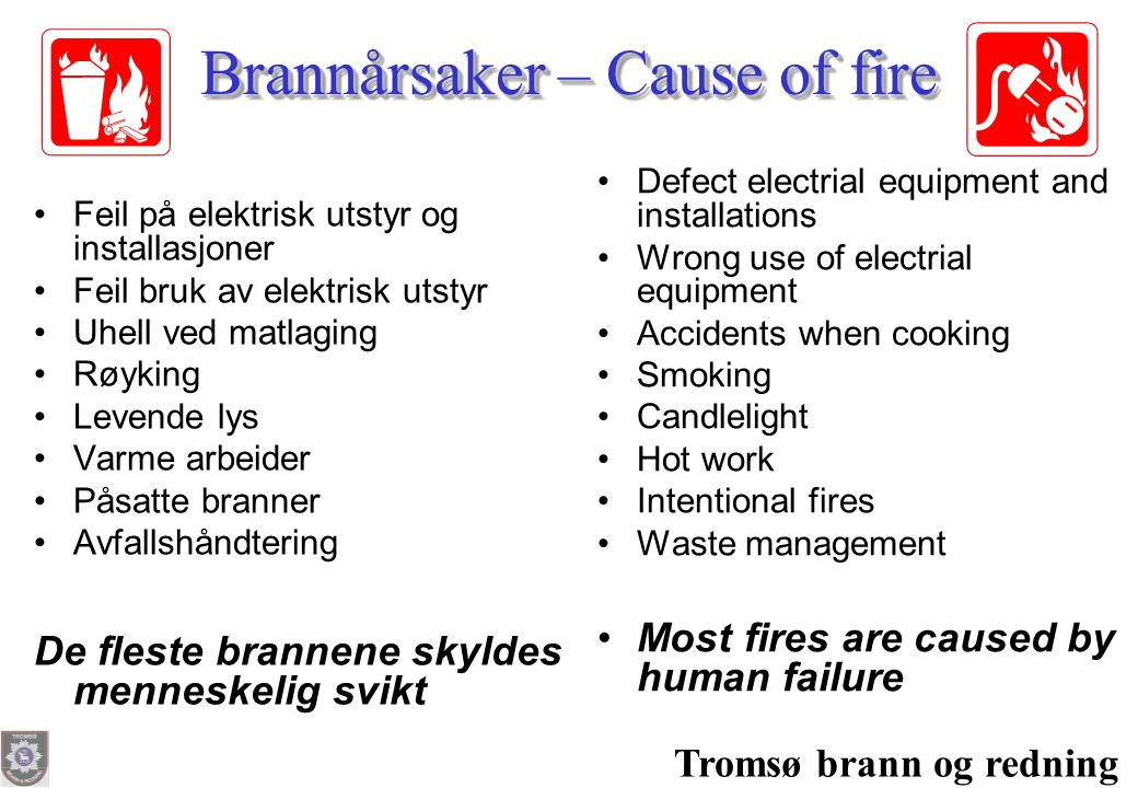 Brannårsaker – Cause of fire