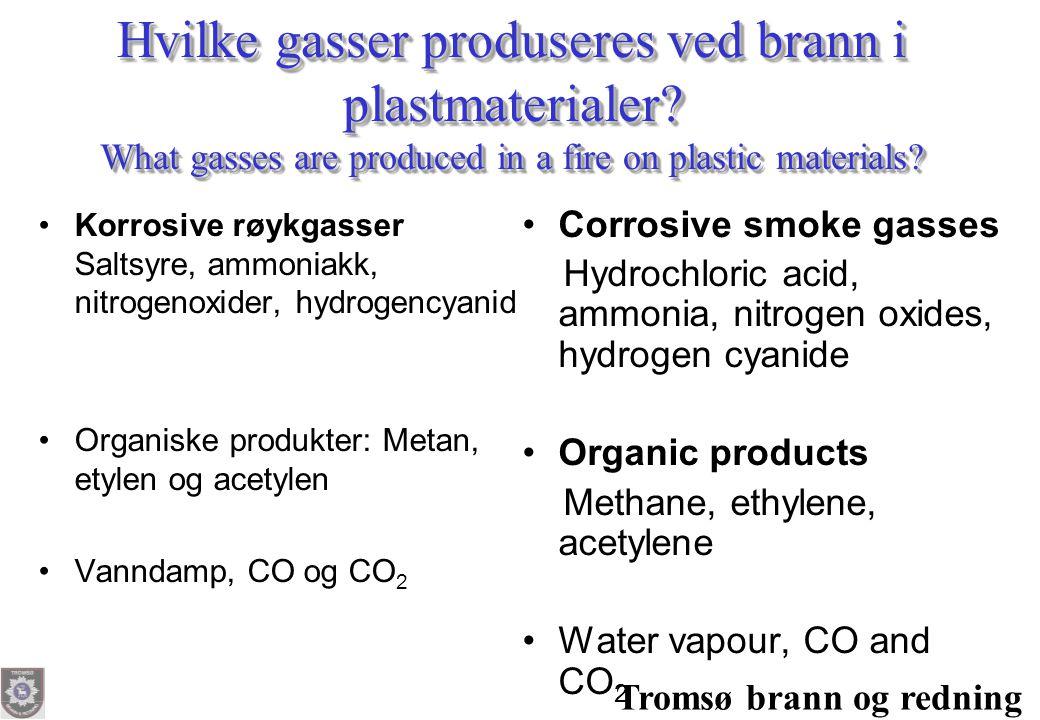 Hvilke gasser produseres ved brann i plastmaterialer