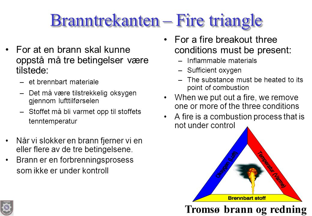 Branntrekanten – Fire triangle